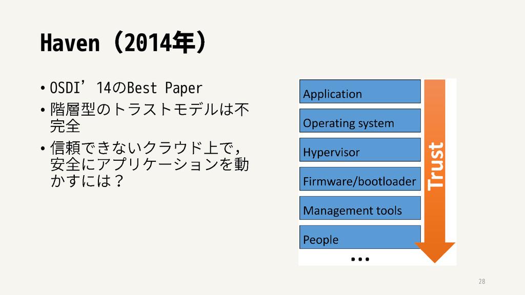 Haven 2014 • OSDI'14 Best Paper • • 28