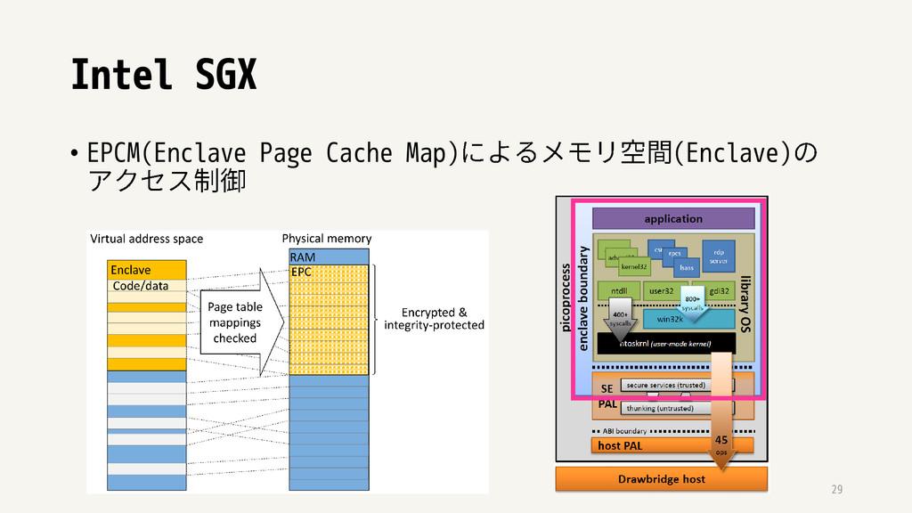 Intel SGX • EPCM(Enclave Page Cache Map) (Encla...