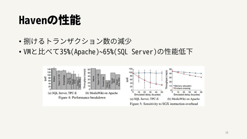 Haven 30 • • VM 35%(Apache)~65%(SQL Server)