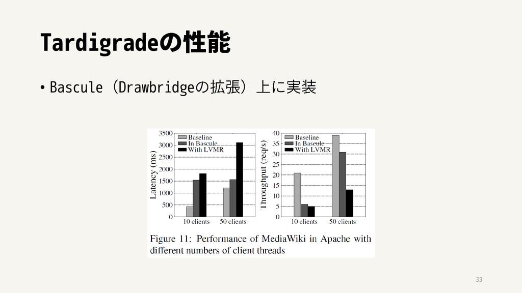 Tardigrade 33 • Bascule Drawbridge