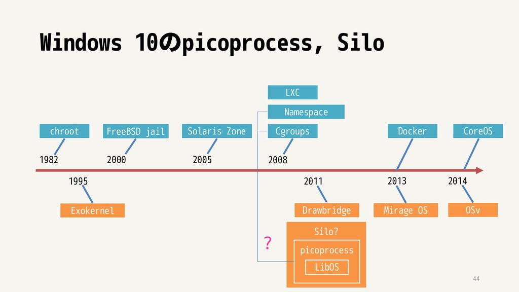 Silo? Windows 10 picoprocess, Silo 44 1982 2000...