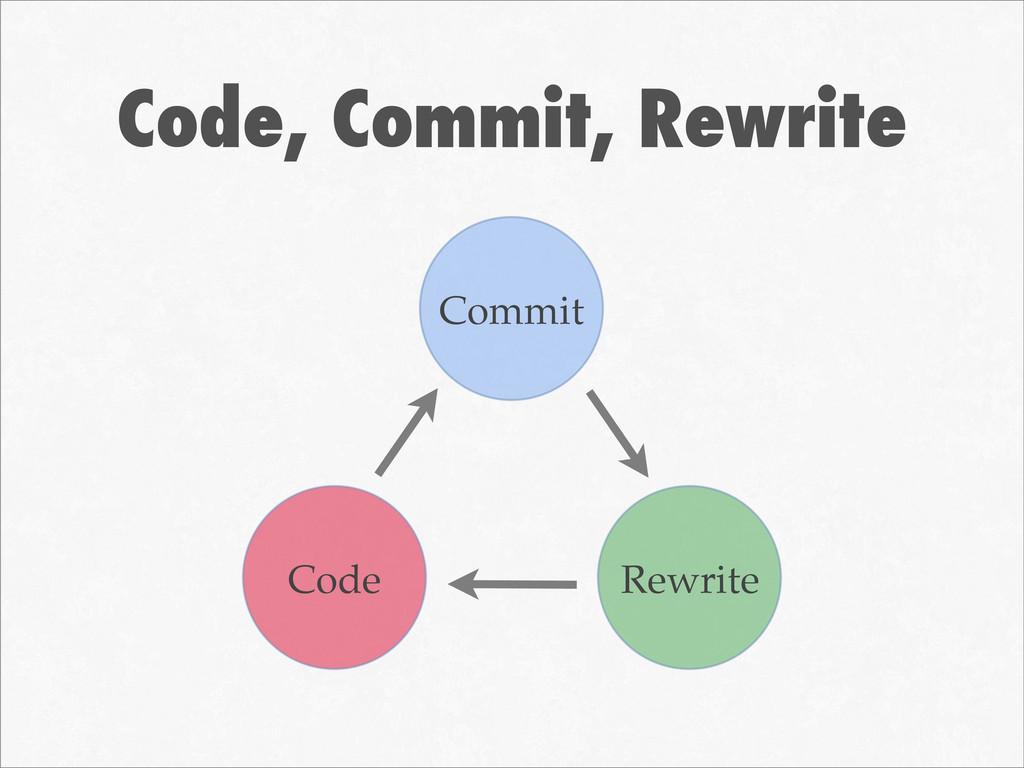Code, Commit, Rewrite Code Commit Rewrite