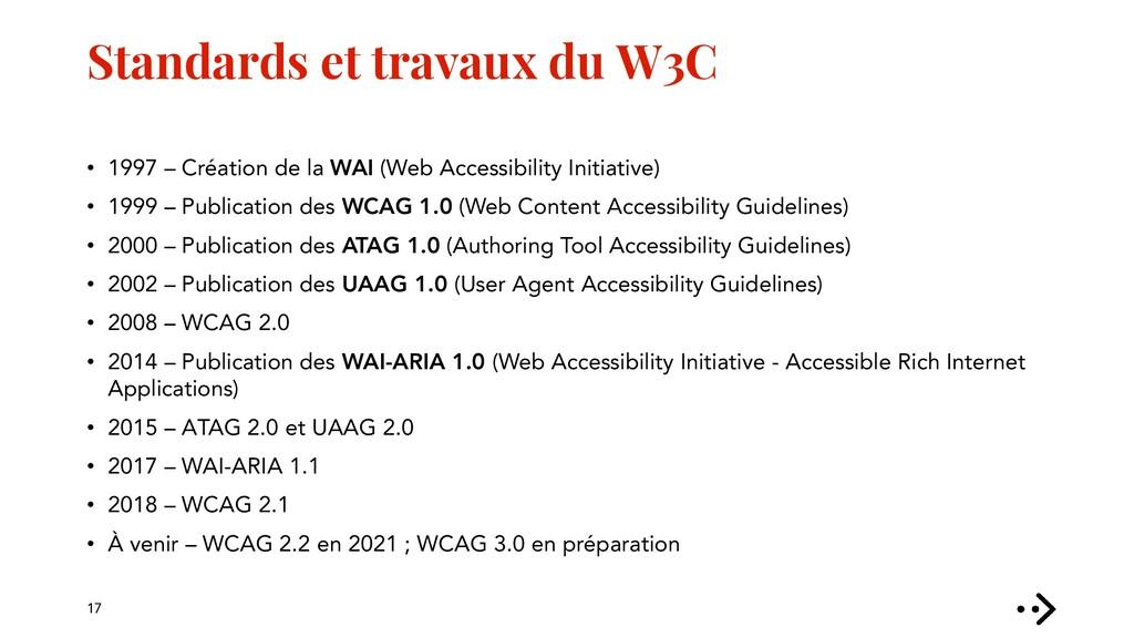 Standards et travaux du W3C • 1997 – Création d...