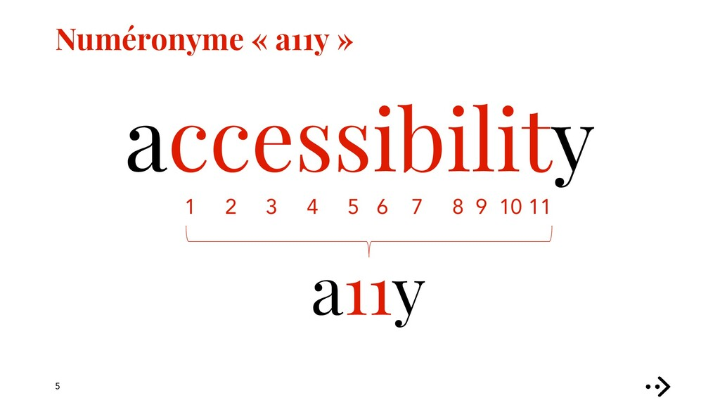 Numéronyme « a11y » accessibility a11y 5 1 2 3 ...