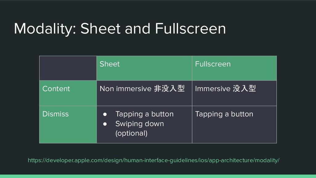 Sheet Fullscreen Content Non immersive 非没入型 Imm...