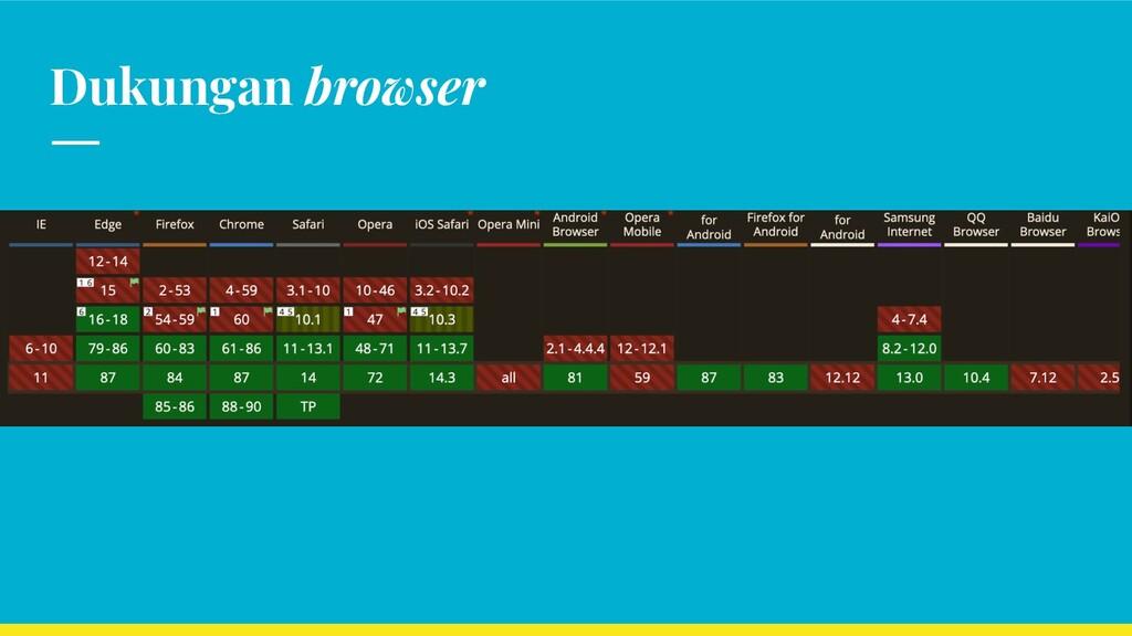 Dukungan browser