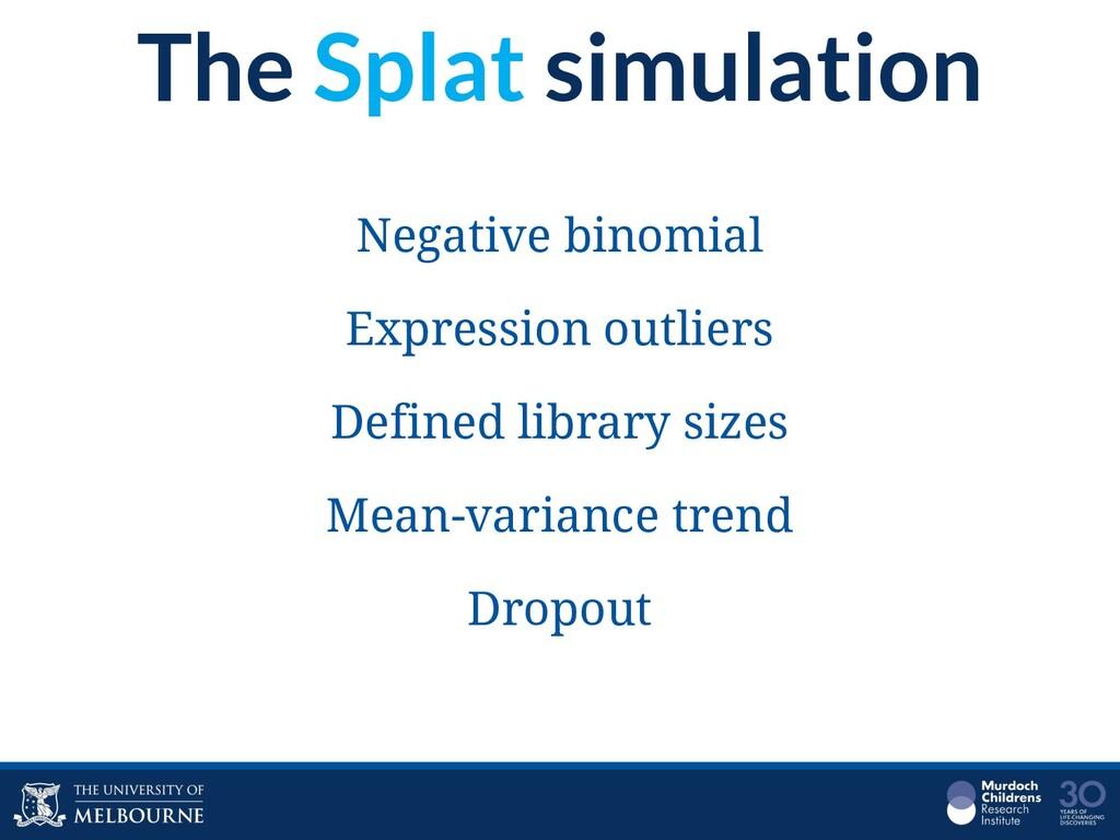 The Splat simulation Negative binomial Expressi...
