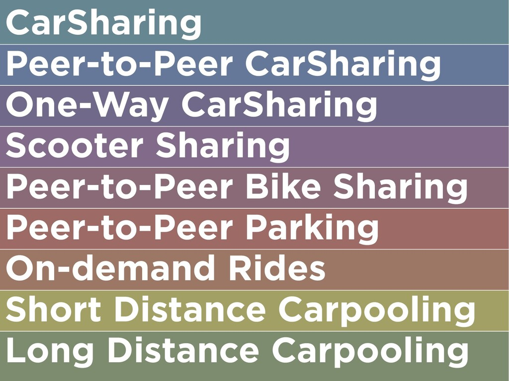 CarSharing Peer-to-Peer CarSharing One-Way CarS...