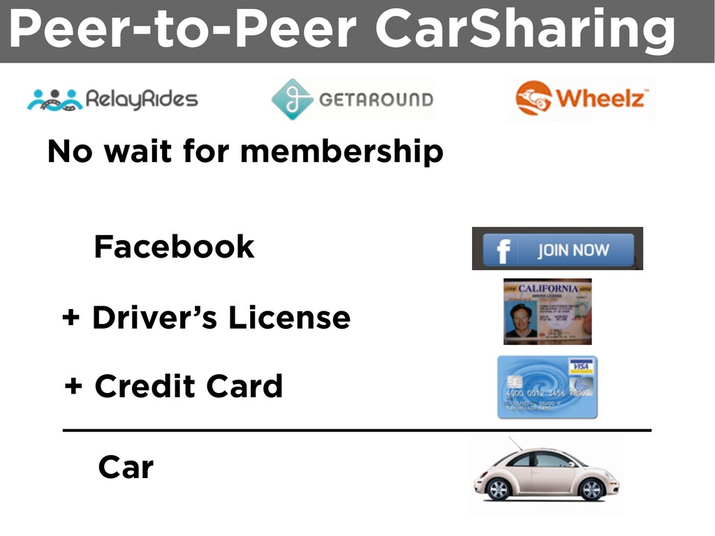 Peer-to-Peer CarSharing No wait for membership ...