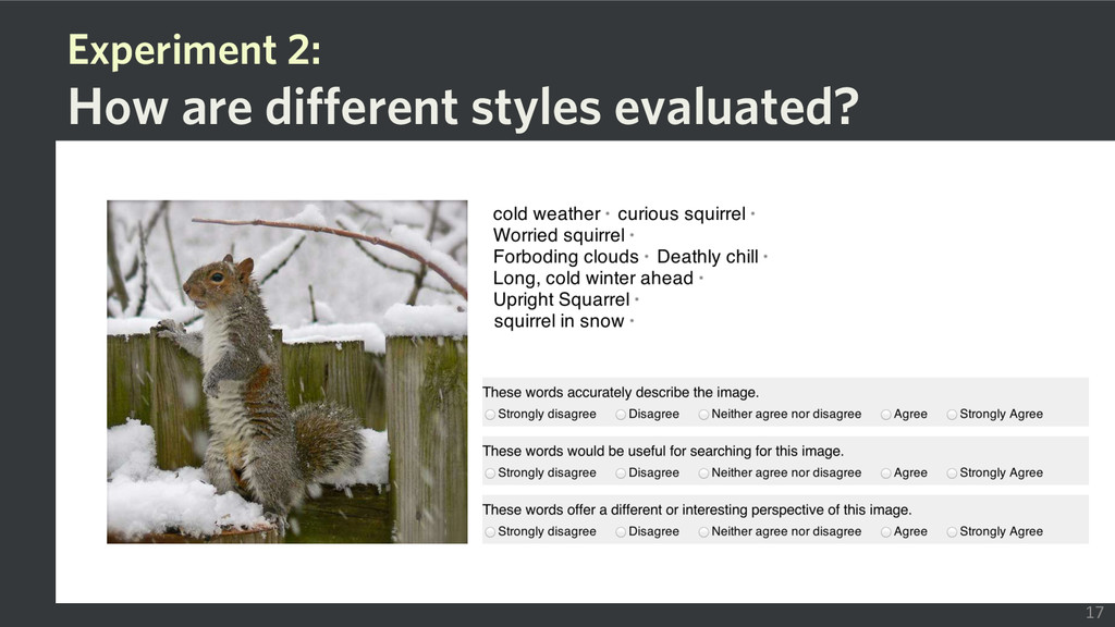 Experiment 2: How are different styles evaluate...