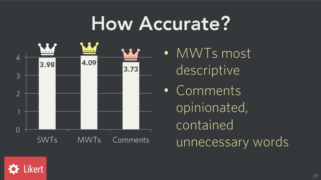 How Accurate? • MWTs most descriptive • Comm...