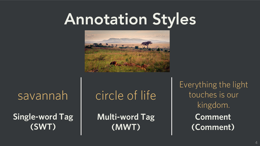 Annotation Styles savannah circle of life Ever...
