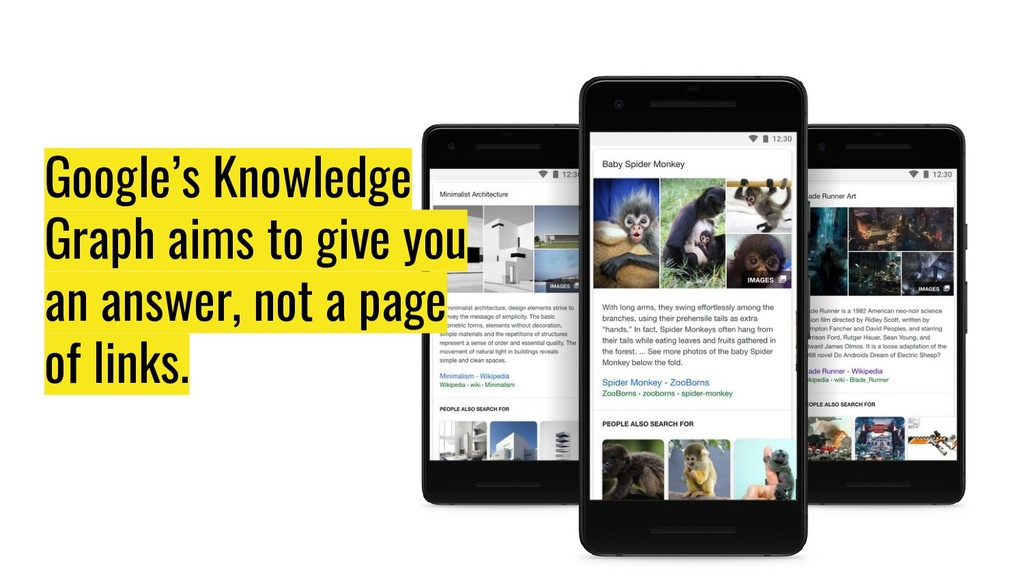 Google's Knowledge Graph aims to give you an an...