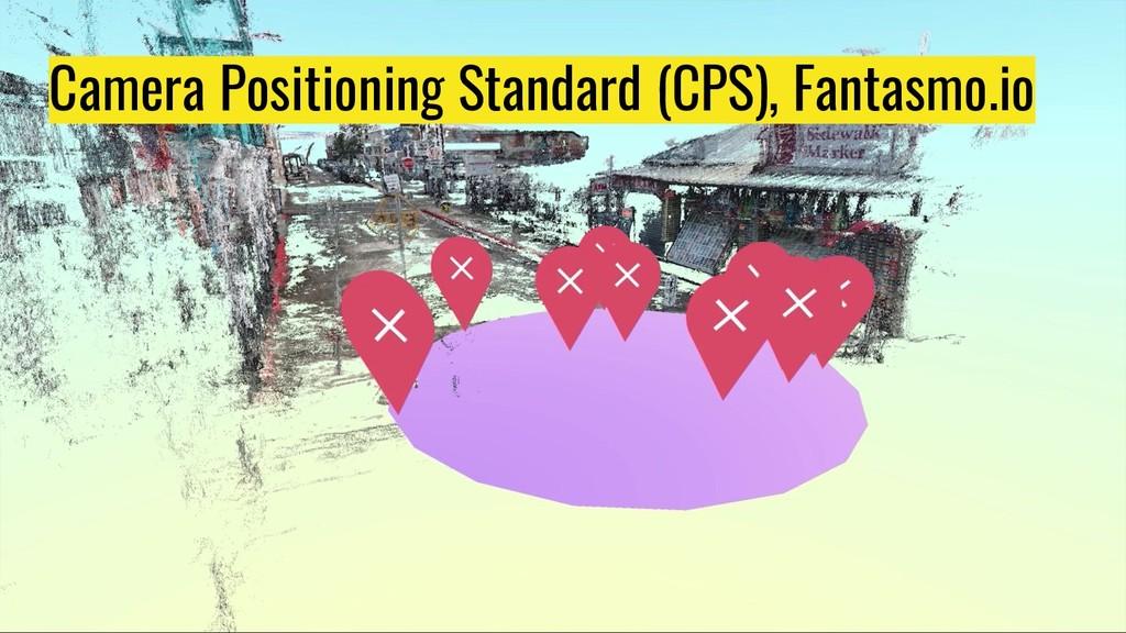 Camera Positioning Standard (CPS), Fantasmo.io