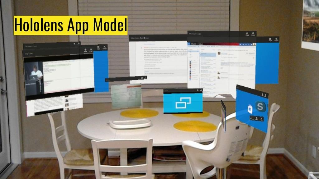 Hololens App Model