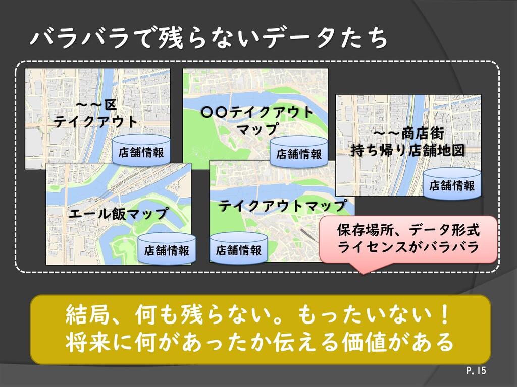 テイクアウトマップ ~~区 テイクアウト 店舗情報 店舗情報 保存場所、データ形式 ライセンス...