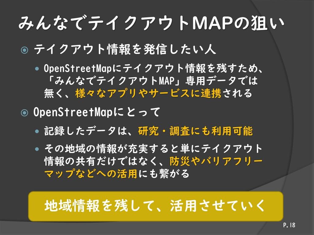 みんなでテイクアウトMAPの狙い  テイクアウト情報を発信したい人  OpenStreet...