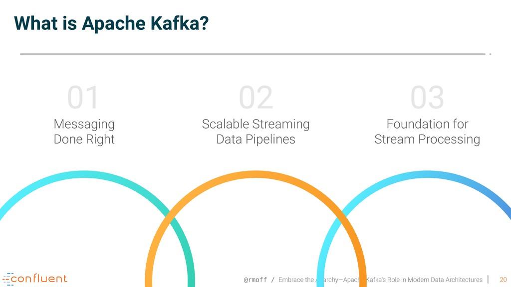 @rmoff / Embrace the Anarchy—Apache Kafka's Rol...
