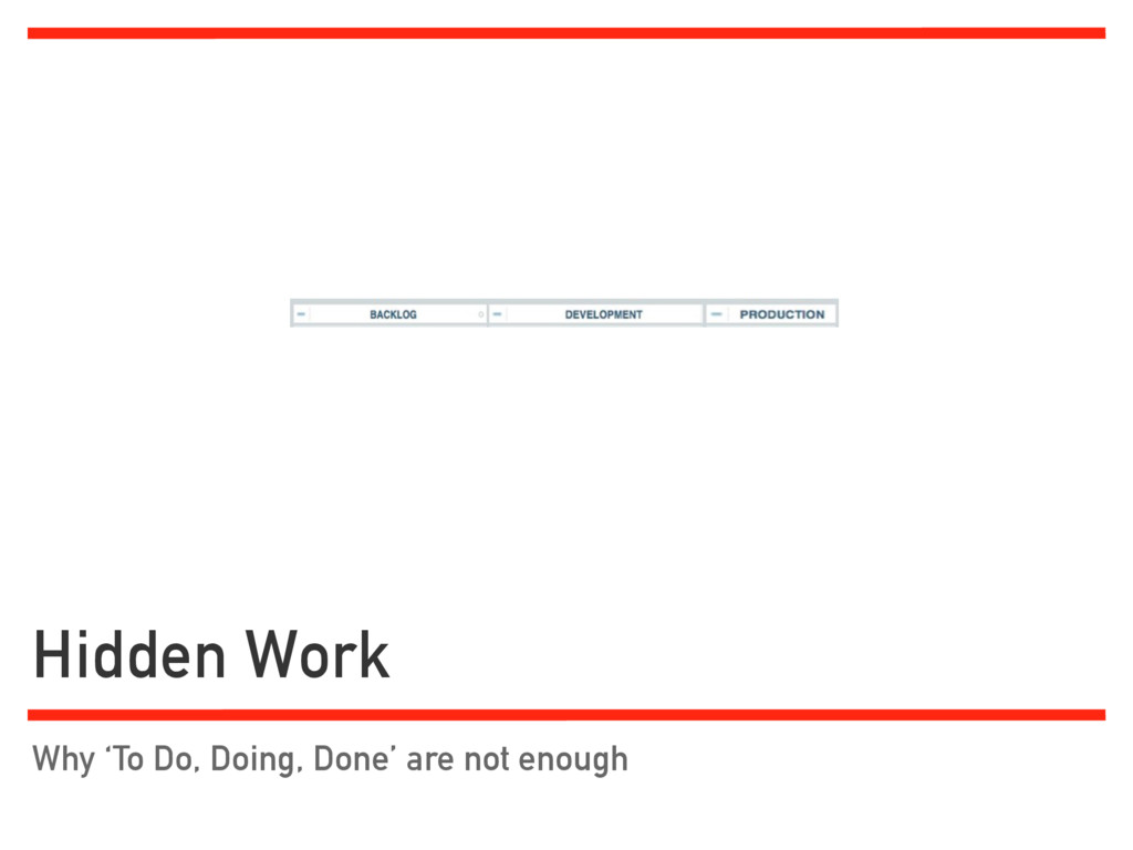 Hidden Work Why 'To Do, Doing, Done' are not en...