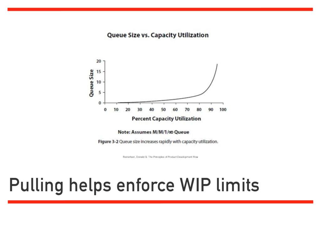 Pulling helps enforce WIP limits Reinertsen, Do...