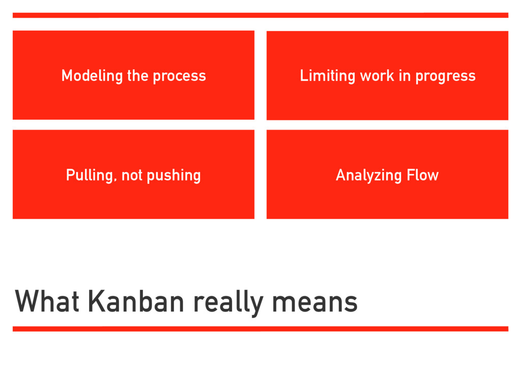 What Kanban really means Modeling the process L...
