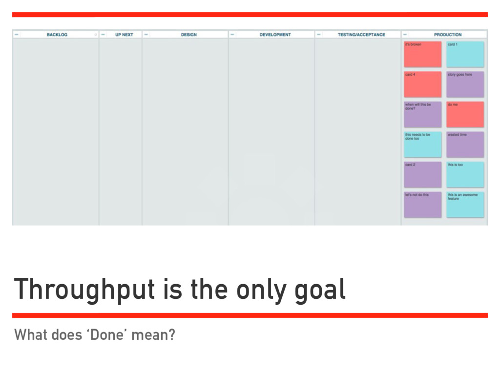 Throughput is the only goal What does 'Done' me...