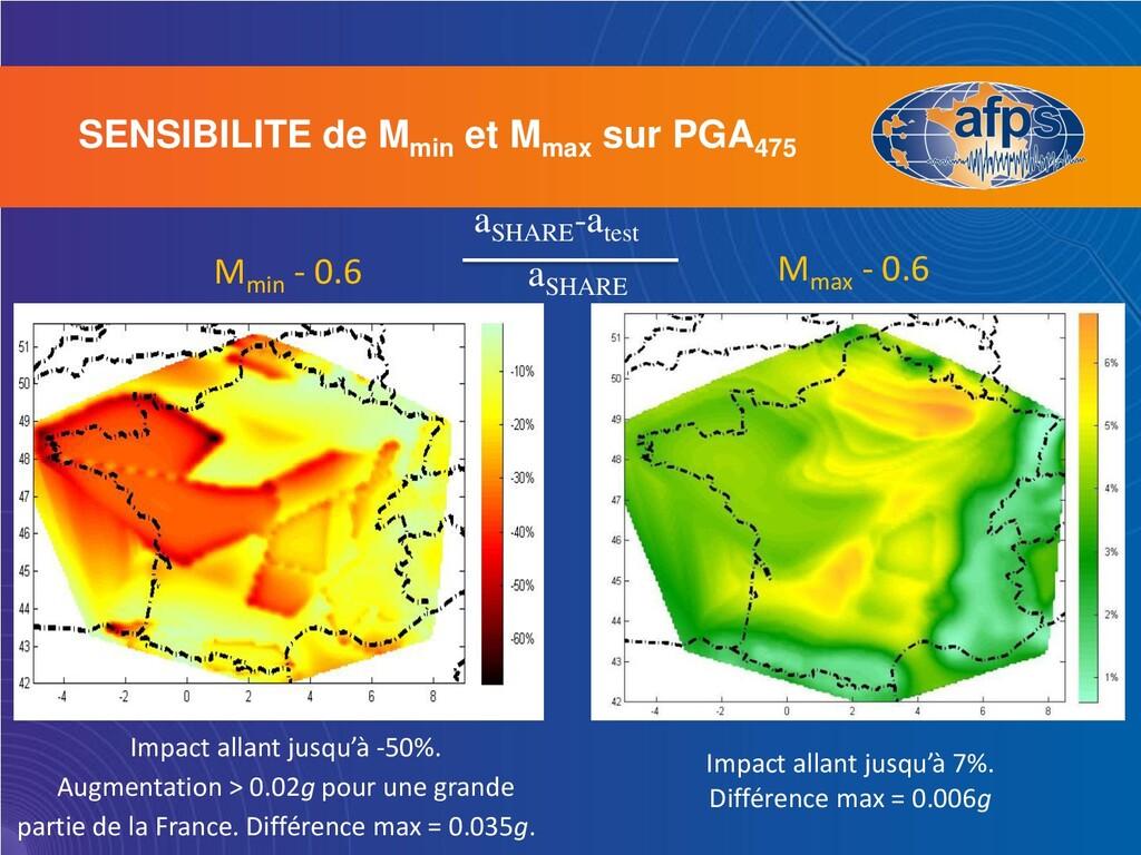 SENSIBILITE de Mmin et Mmax sur PGA475 aSHARE -...