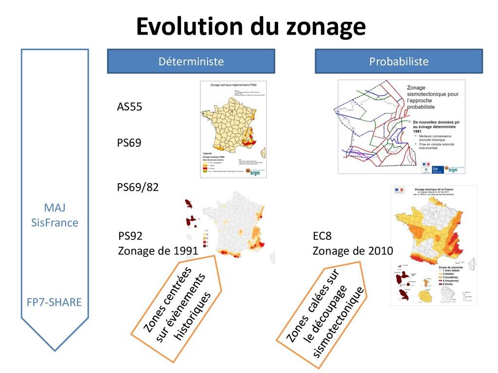 Evolution du zonage Déterministe Probabiliste A...