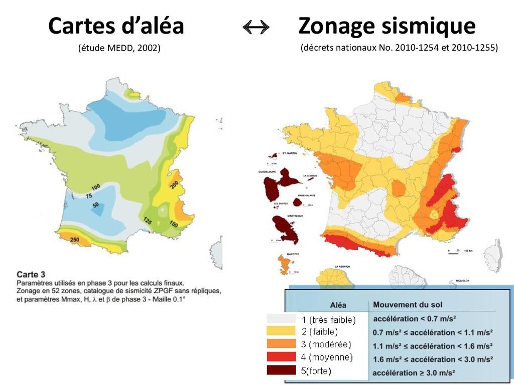 Cartes d'aléa  Zonage sismique (décrets nation...