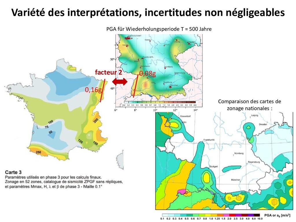 Variété des interprétations, incertitudes non n...