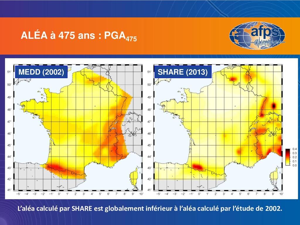 ALÉA à 475 ans : PGA475 MEDD (2002) SHARE (2013...