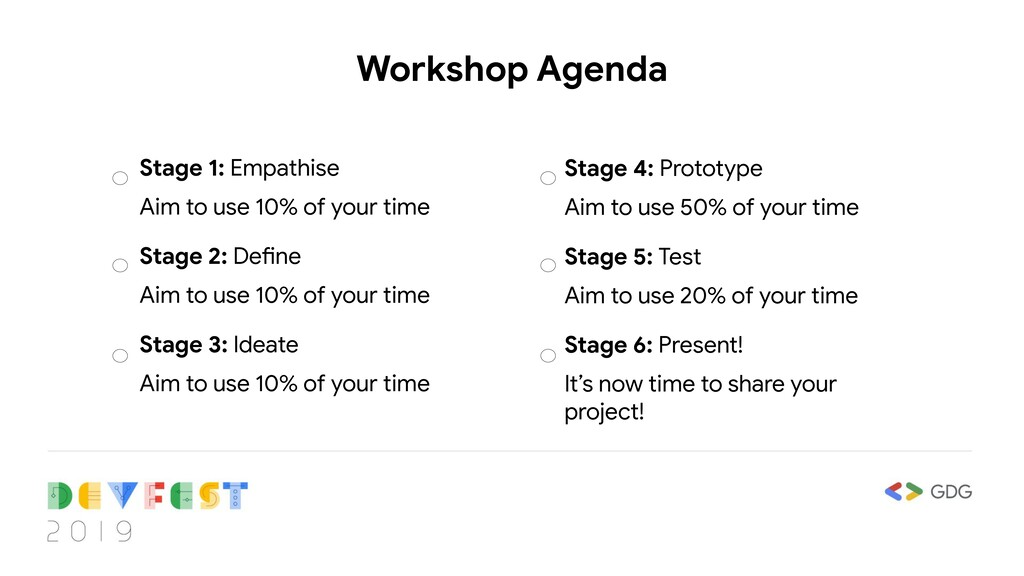 Stage 1: Empathise Aim to use 10% of your time ...