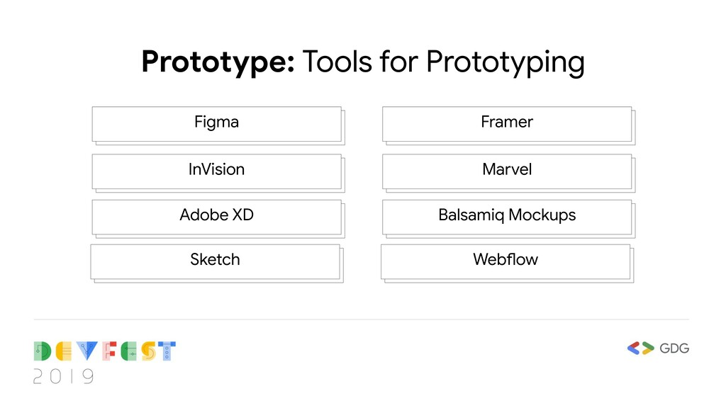 Figma Prototype: Tools for Prototyping InVision...