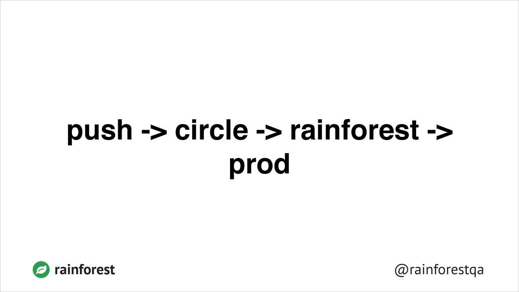@rainforestqa rainforest push -> circle -> rain...