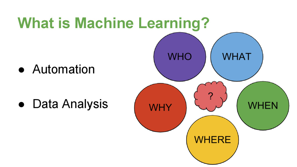 What is Machine Learning? ● Automation ● Data A...