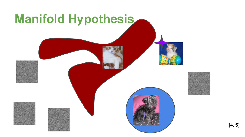 Manifold Hypothesis [4, 5]