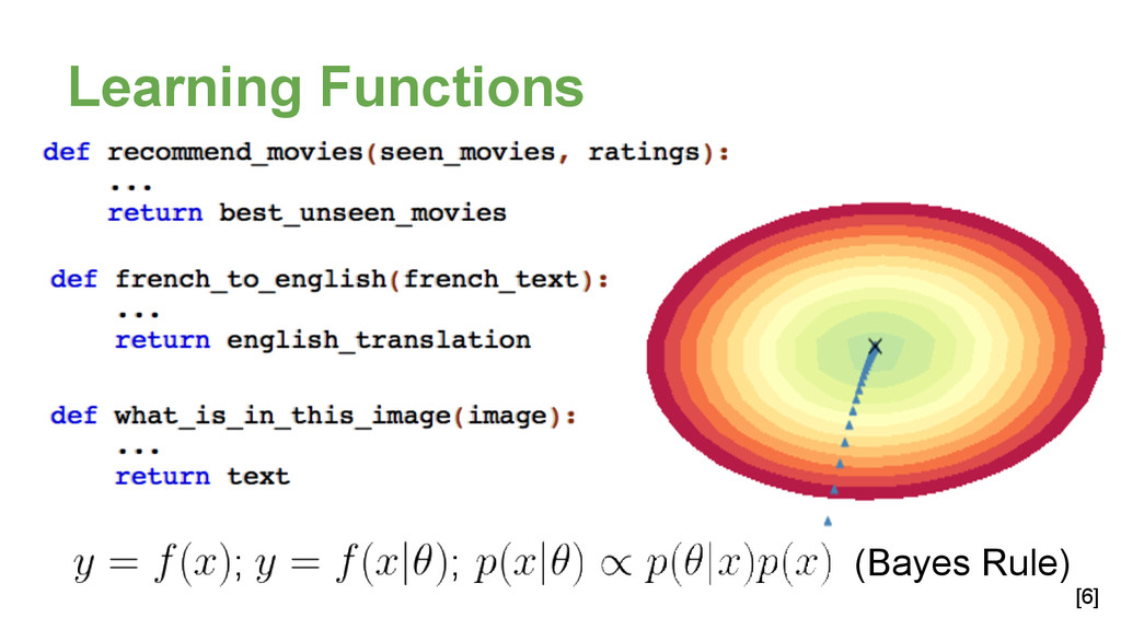 Learning Functions ; ; (Bayes Rule) [6]