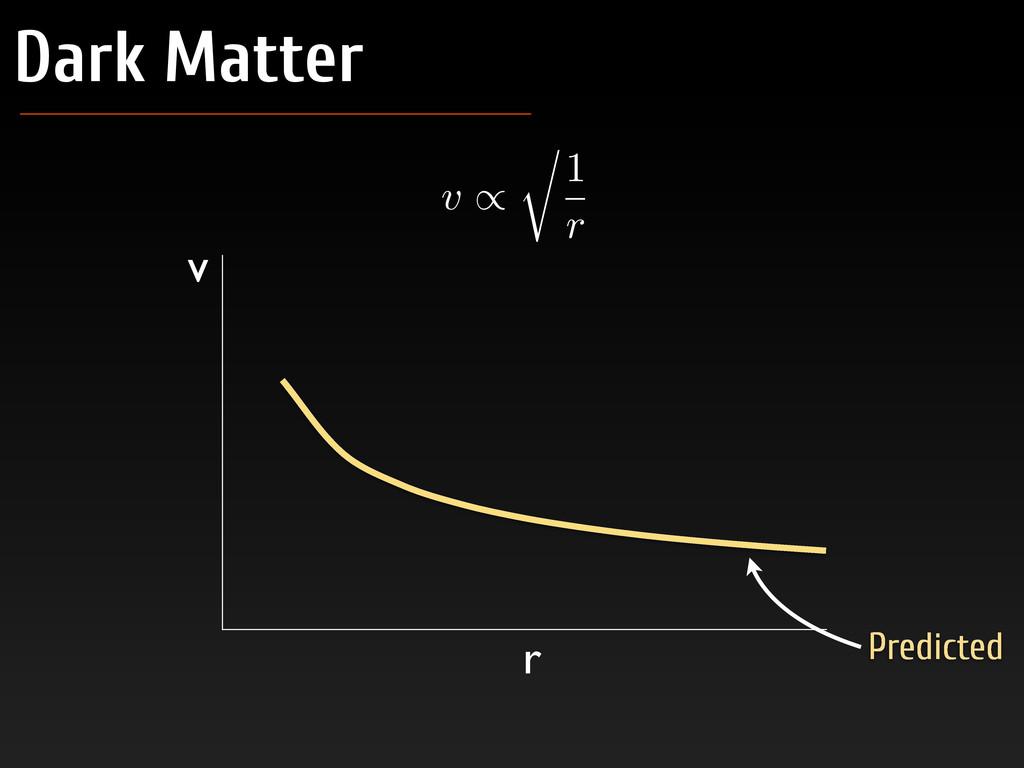 Dark Matter v / r 1 r Predicted v r