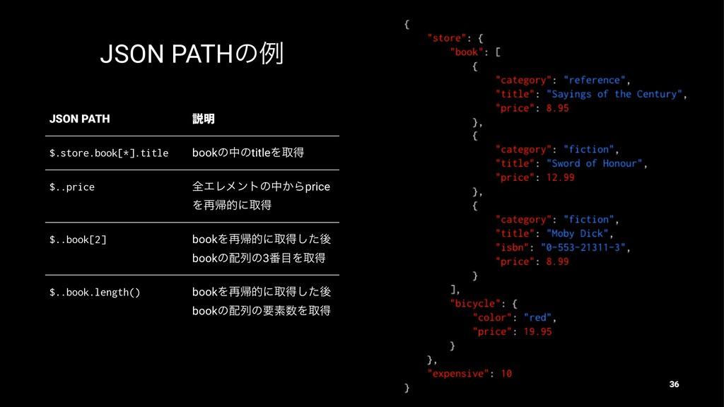 JSON PATHͷྫ JSON PATH આ໌ $.store.book[*].title ...