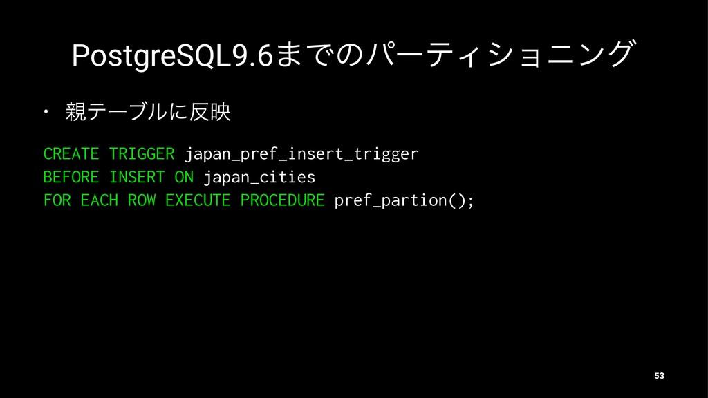 PostgreSQL9.6·ͰͷύʔςΟγϣχϯά • ςʔϒϧʹө CREATE TRI...