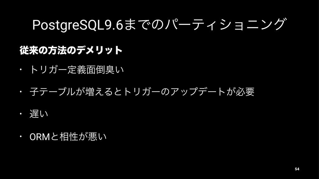 PostgreSQL9.6·ͰͷύʔςΟγϣχϯά ैདྷͷํ๏ͷσϝϦοτ • τϦΨʔఆٛ໘...