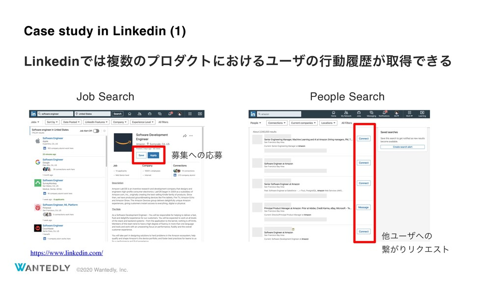 ©2020 Wantedly, Inc. Case study in Linkedin (1)...