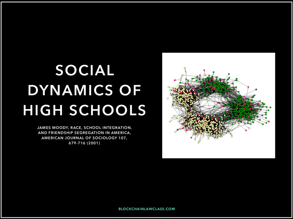 BLOCKCHAINLAWCLASS.COM SOCIAL DYNAMICS OF HIGH ...