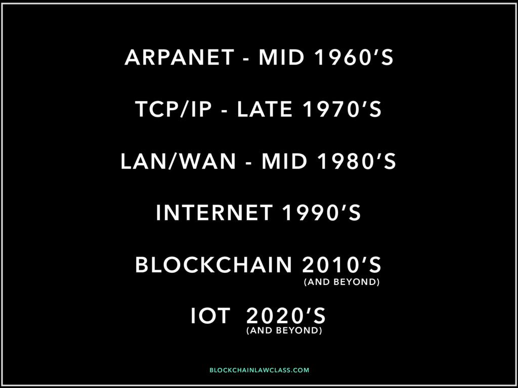 BLOCKCHAINLAWCLASS.COM ARPANET - MID 1960'S INT...