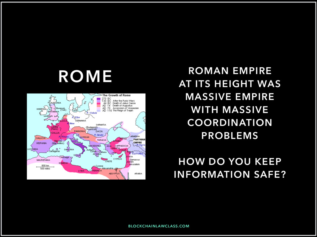 BLOCKCHAINLAWCLASS.COM ROME ROMAN EMPIRE AT ITS...