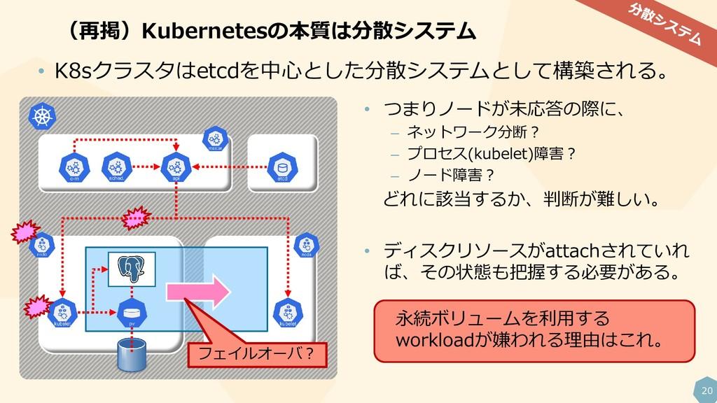 20 (再掲)Kubernetesの本質は分散システム • K8sクラスタはetcdを中心とし...