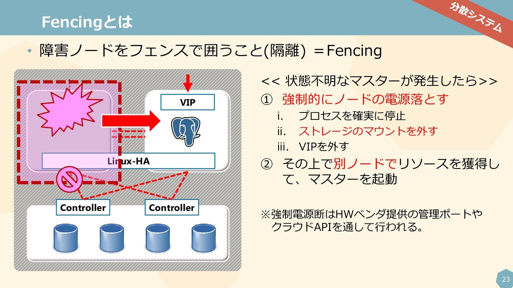 23 Fencingとは VIP Linux-HA Controller Controller...