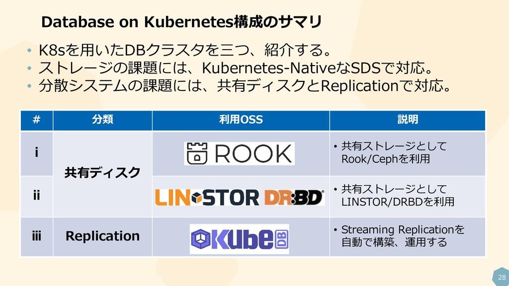 28 Database on Kubernetes構成のサマリ # 分類 利用OSS 説明 ⅰ...