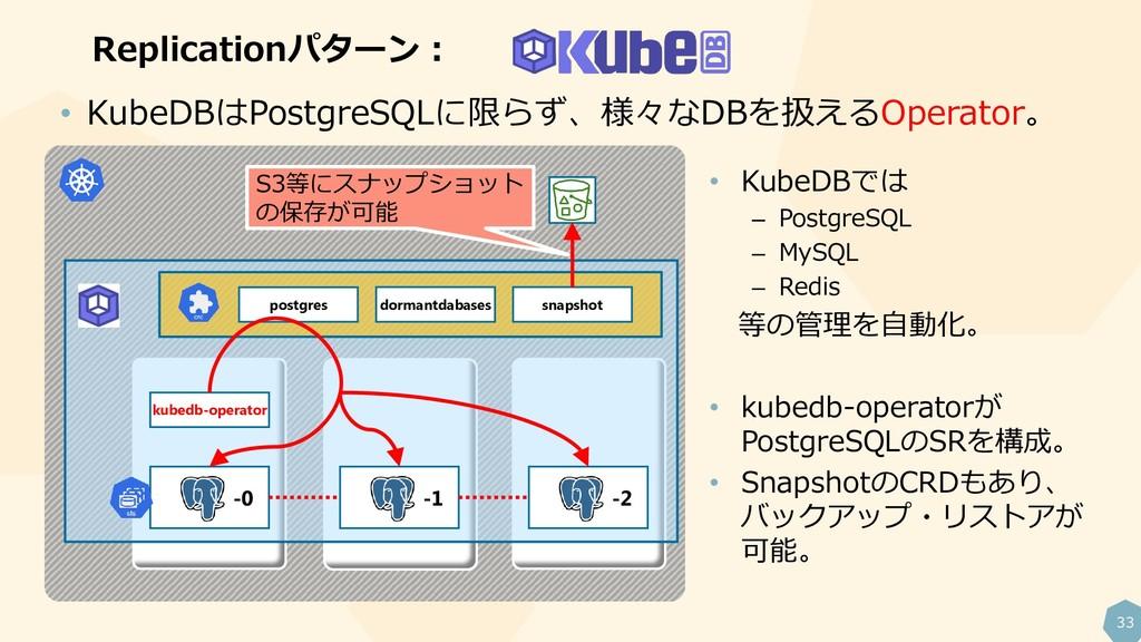 33 Replicationパターン: • KubeDBはPostgreSQLに限らず、様々な...