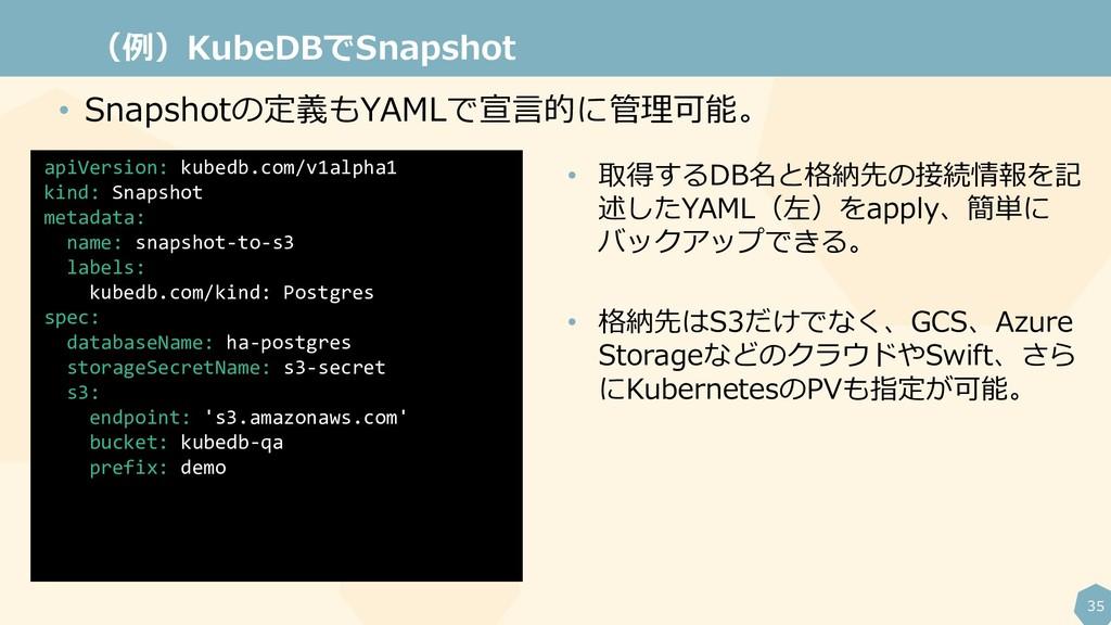35 (例)KubeDBでSnapshot apiVersion: kubedb.com/v1...